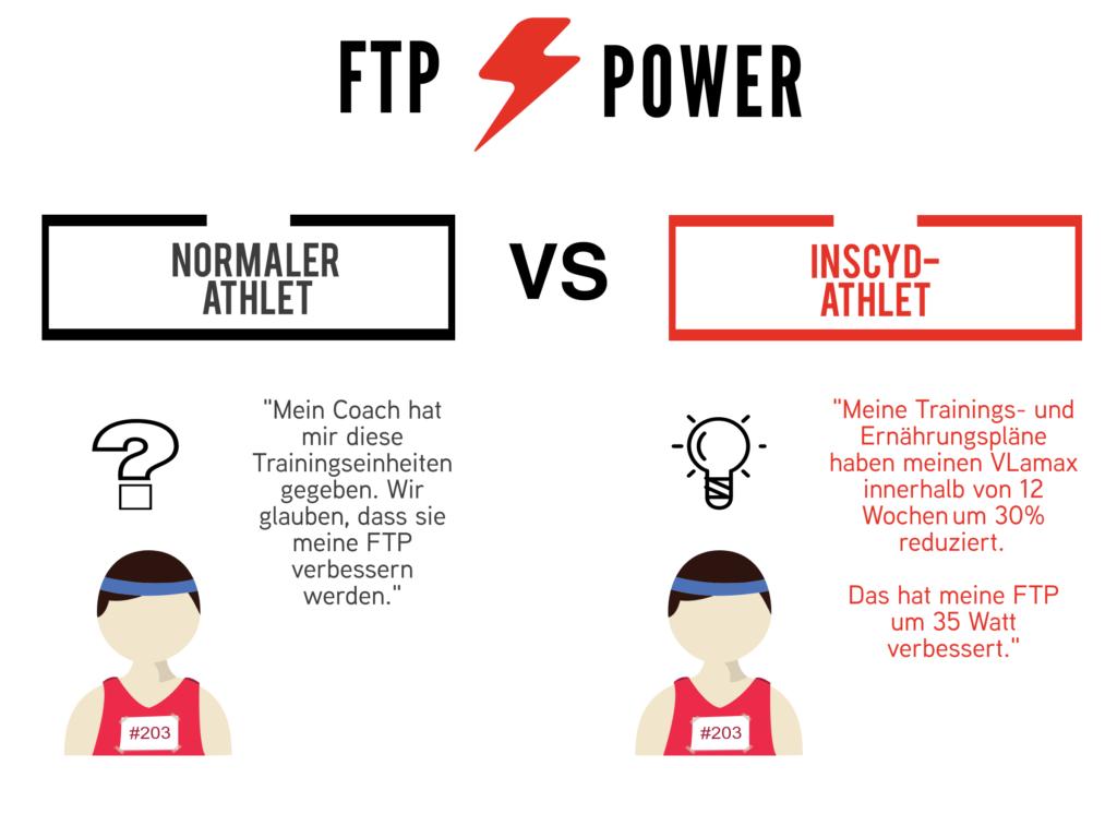 Unterschied Leistungsdiagnostik und FTP-Test